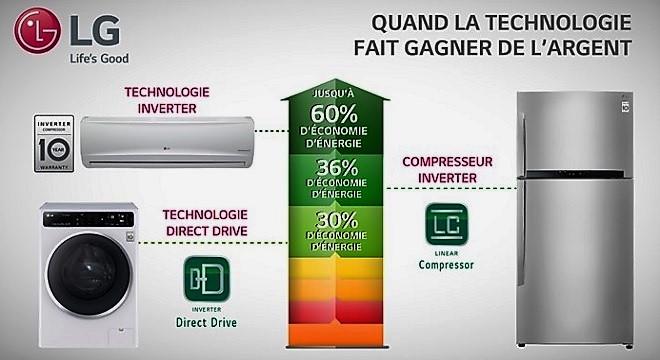 - Les-produits-LG-favorisent-l'Economie-d'énergie